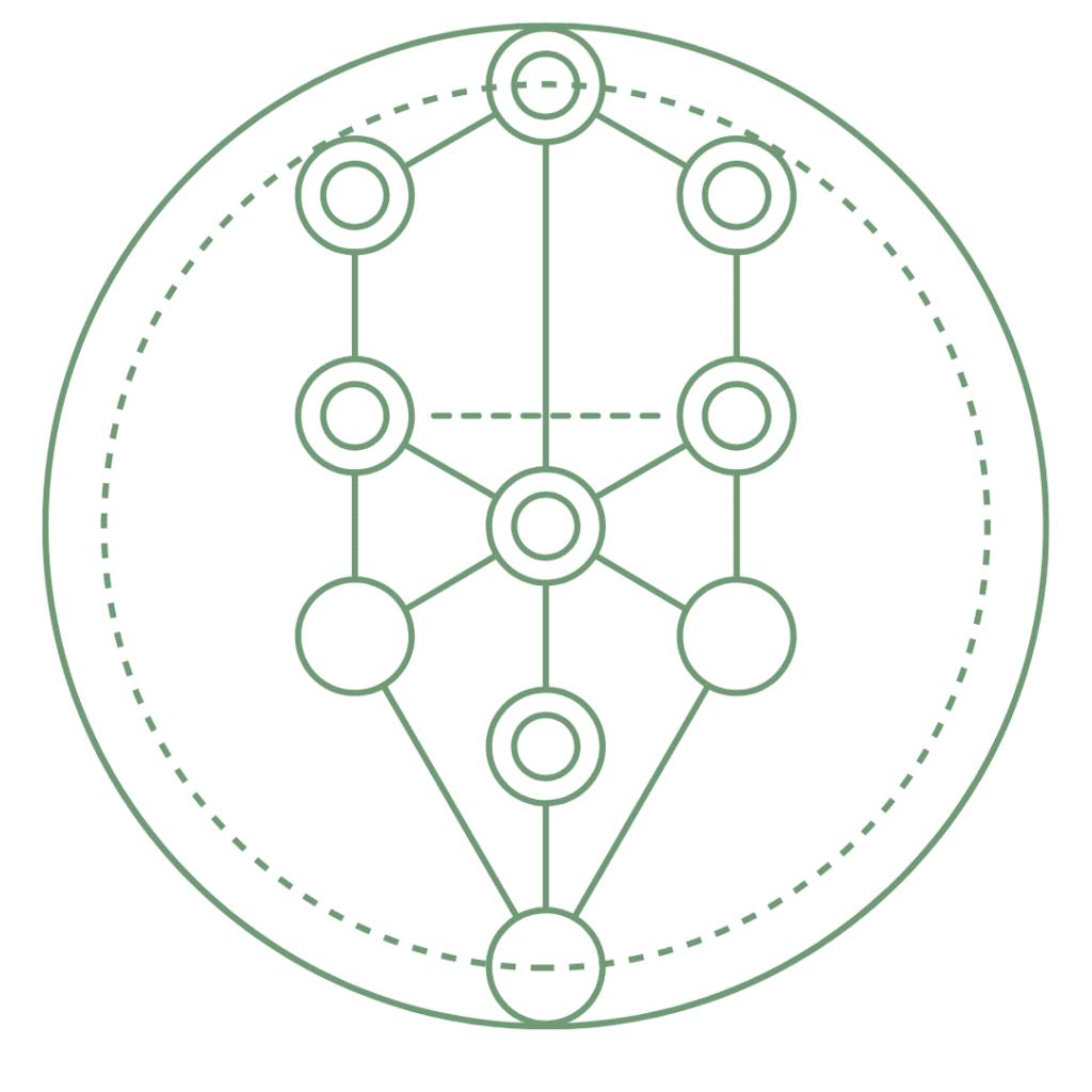 Tree of Life Crystal Grid