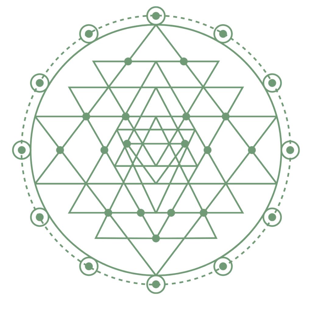 Shri Yantra Crystal Grid