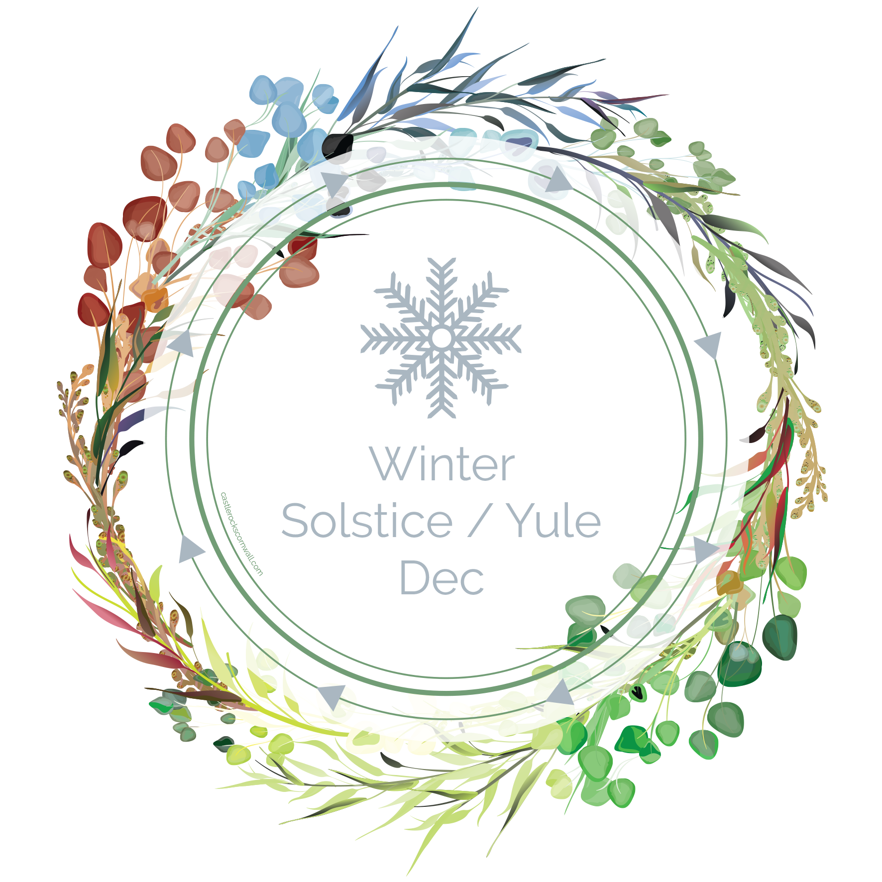 Winter Solstice Yule Christmas